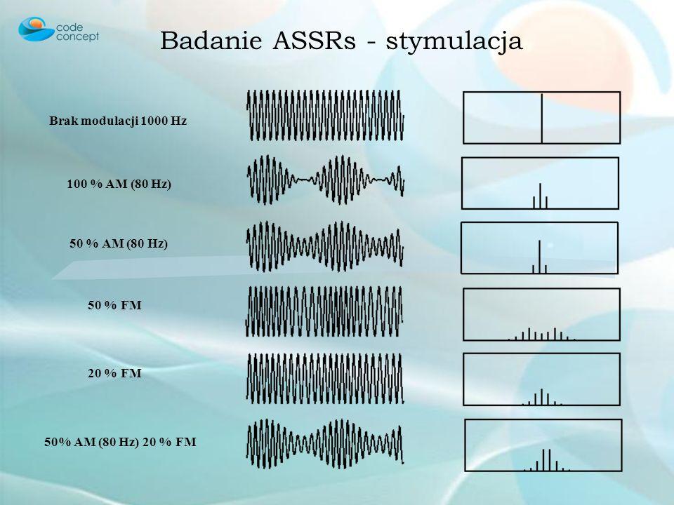 Badanie ASSRs - stymulacja Brak modulacji 1000 Hz 100 % AM (80 Hz) 50 % AM (80 Hz) 50 % FM 20 % FM 50% AM (80 Hz) 20 % FM