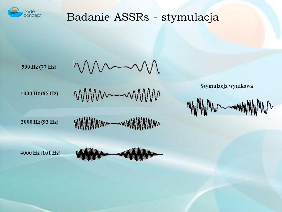 Badanie ASSRs - stymulacja 500 Hz (77 Hz) 1000 Hz (85 Hz) 2000 Hz (93 Hz) 4000 Hz (101 Hz) Stymulacja wynikowa