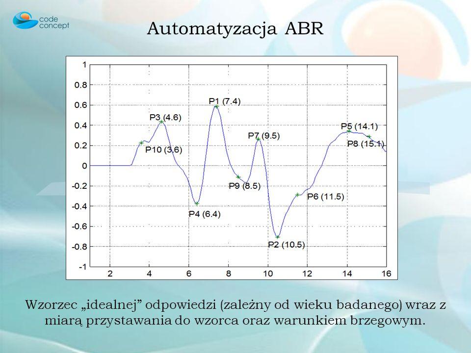 Automatyzacja ABR Wzorzec idealnej odpowiedzi (zależny od wieku badanego) wraz z miarą przystawania do wzorca oraz warunkiem brzegowym.