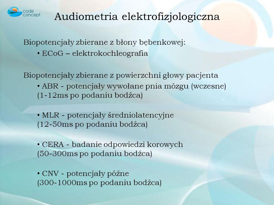 Audiometria elektrofizjologiczna Biopotencjały zbierane z błony bębenkowej: ECoG – elektrokochleografia Biopotencjały zbierane z powierzchni głowy pac
