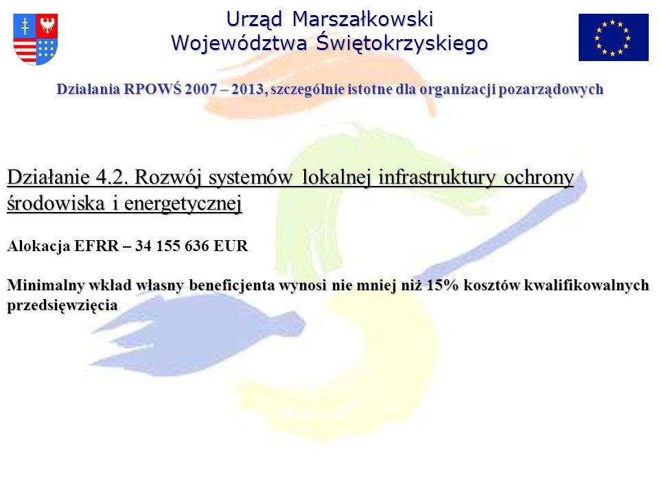 Działanie 4.2. Rozwój systemów lokalnej infrastruktury ochrony środowiska i energetycznej Alokacja EFRR – 34 155 636 EUR Minimalny wkład własny benefi