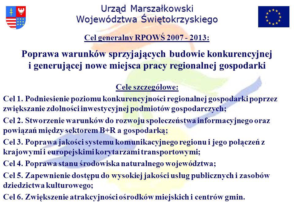 Cele szczegółowe: Cel 1. Podniesienie poziomu konkurencyjności regionalnej gospodarki poprzez zwiększanie zdolności inwestycyjnej podmiotów gospodarcz