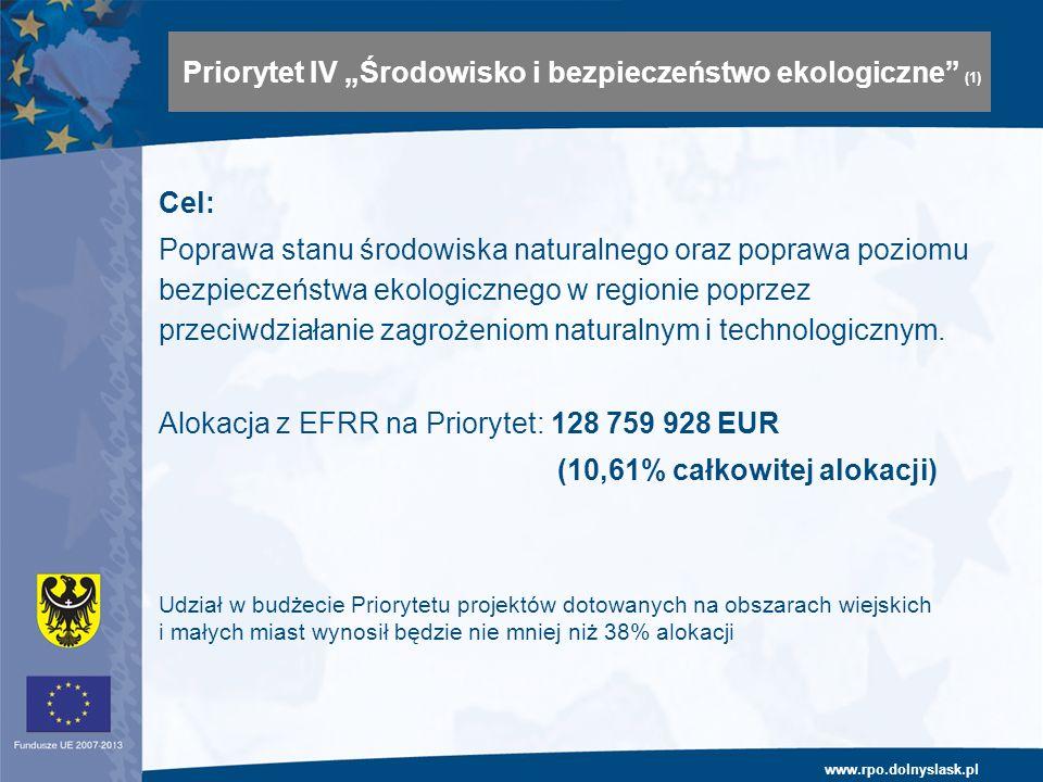 www.rpo.dolnyslask.pl Cel: Poprawa stanu środowiska naturalnego oraz poprawa poziomu bezpieczeństwa ekologicznego w regionie poprzez przeciwdziałanie zagrożeniom naturalnym i technologicznym.