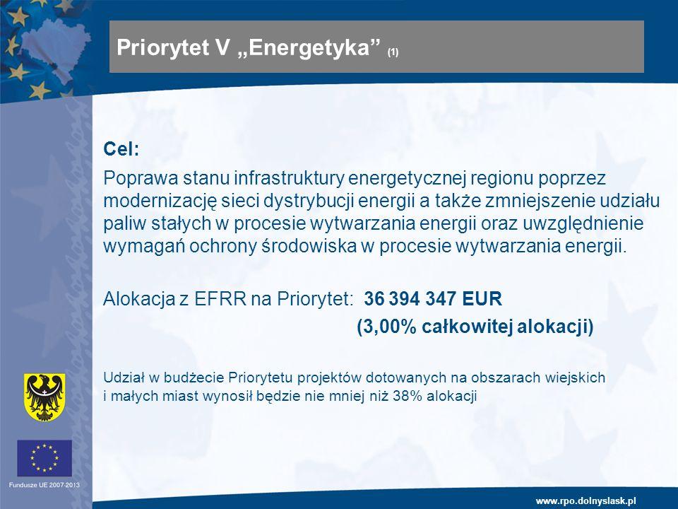 www.rpo.dolnyslask.pl Cel: Poprawa stanu infrastruktury energetycznej regionu poprzez modernizację sieci dystrybucji energii a także zmniejszenie udziału paliw stałych w procesie wytwarzania energii oraz uwzględnienie wymagań ochrony środowiska w procesie wytwarzania energii.