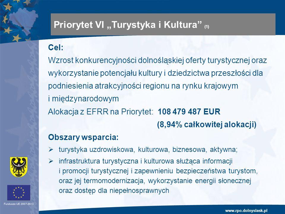 www.rpo.dolnyslask.pl Priorytet VI Turystyka Cel: Wzrost konkurencyjności dolnośląskiej oferty turystycznej oraz wykorzystanie potencjału kultury i dziedzictwa przeszłości dla podniesienia atrakcyjności regionu na rynku krajowym i międzynarodowym Alokacja z EFRR na Priorytet: 108 479 487 EUR (8,94% całkowitej alokacji) Obszary wsparcia: turystyka uzdrowiskowa, kulturowa, biznesowa, aktywna; infrastruktura turystyczna i kulturowa służąca informacji i promocji turystycznej i zapewnieniu bezpieczeństwa turystom, oraz jej termomodernizacja, wykorzystanie energii słonecznej oraz dostęp dla niepełnosprawnych Priorytet VI Turystyka i Kultura (1)