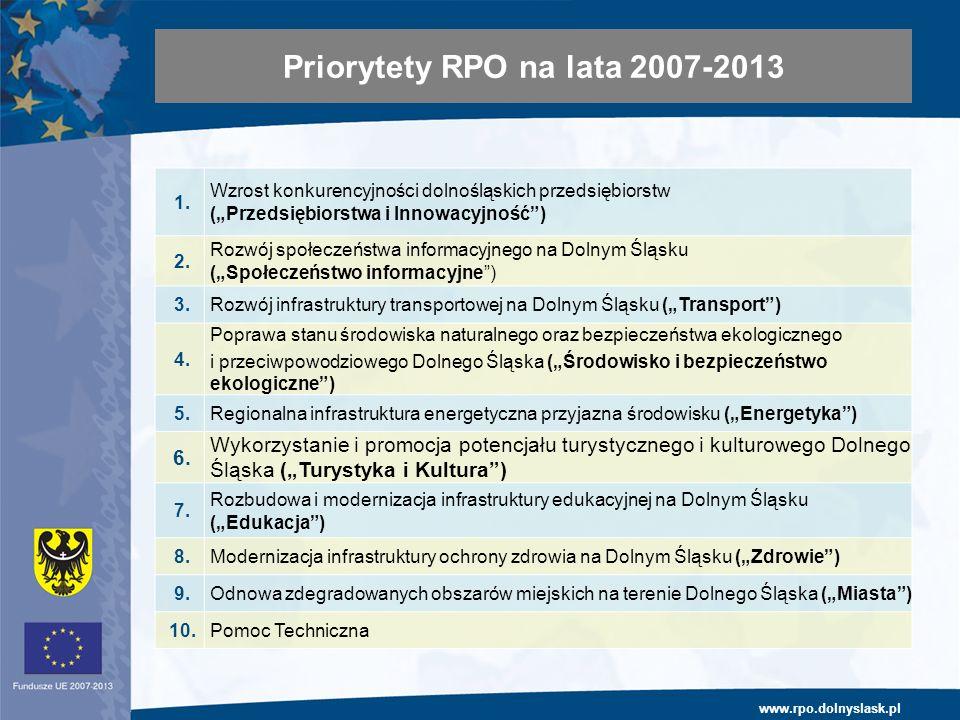 www.rpo.dolnyslask.pl 1. Wzrost konkurencyjności dolnośląskich przedsiębiorstw (Przedsiębiorstwa i Innowacyjność) 2. Rozwój społeczeństwa informacyjne
