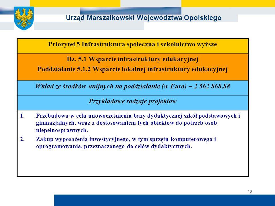 Urząd Marszałkowski Województwa Opolskiego 10 Priorytet 5 Infrastruktura społeczna i szkolnictwo wyższe Dz. 5.1 Wsparcie infrastruktury edukacyjnej Po