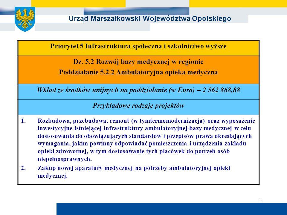 Urząd Marszałkowski Województwa Opolskiego 11 Priorytet 5 Infrastruktura społeczna i szkolnictwo wyższe Dz. 5.2 Rozwój bazy medycznej w regionie Poddz