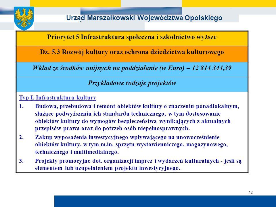 Urząd Marszałkowski Województwa Opolskiego 12 Priorytet 5 Infrastruktura społeczna i szkolnictwo wyższe Dz. 5.3 Rozwój kultury oraz ochrona dziedzictw