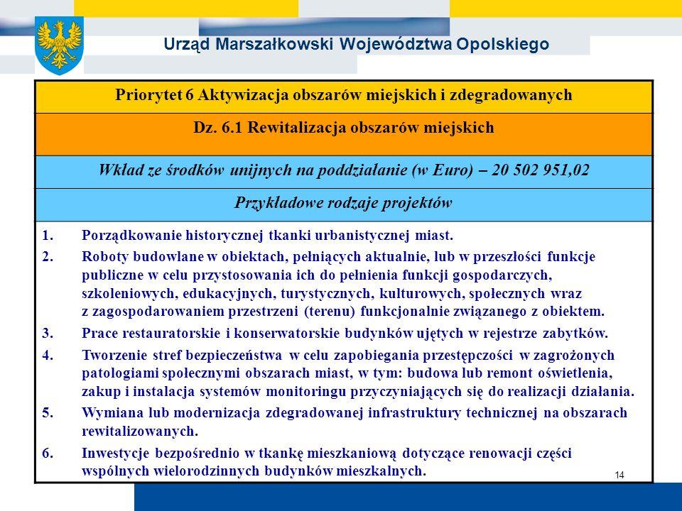 Urząd Marszałkowski Województwa Opolskiego 14 Priorytet 6 Aktywizacja obszarów miejskich i zdegradowanych Dz. 6.1 Rewitalizacja obszarów miejskich Wkł