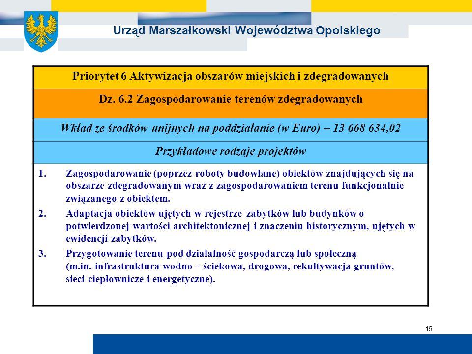 Urząd Marszałkowski Województwa Opolskiego 15 Priorytet 6 Aktywizacja obszarów miejskich i zdegradowanych Dz. 6.2 Zagospodarowanie terenów zdegradowan