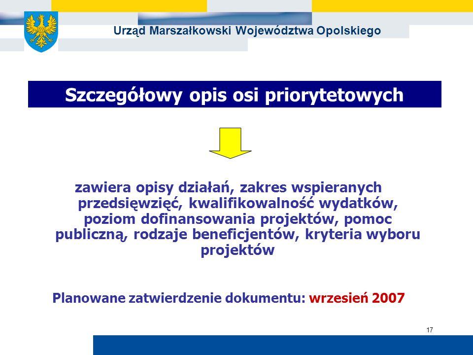 Urząd Marszałkowski Województwa Opolskiego 17 zawiera opisy działań, zakres wspieranych przedsięwzięć, kwalifikowalność wydatków, poziom dofinansowani