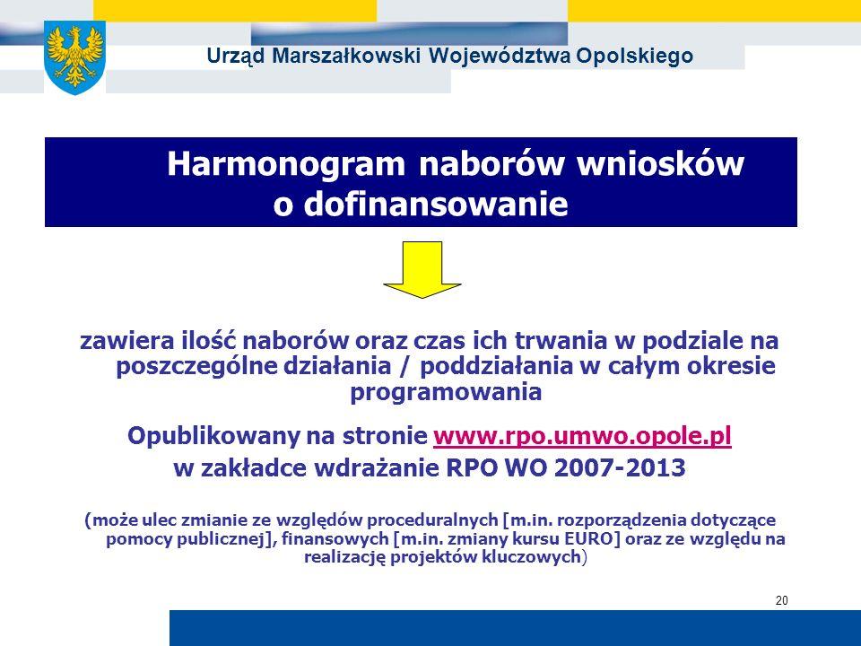 Urząd Marszałkowski Województwa Opolskiego 20 Harmonogram naborów wniosków o dofinansowanie zawiera ilość naborów oraz czas ich trwania w podziale na