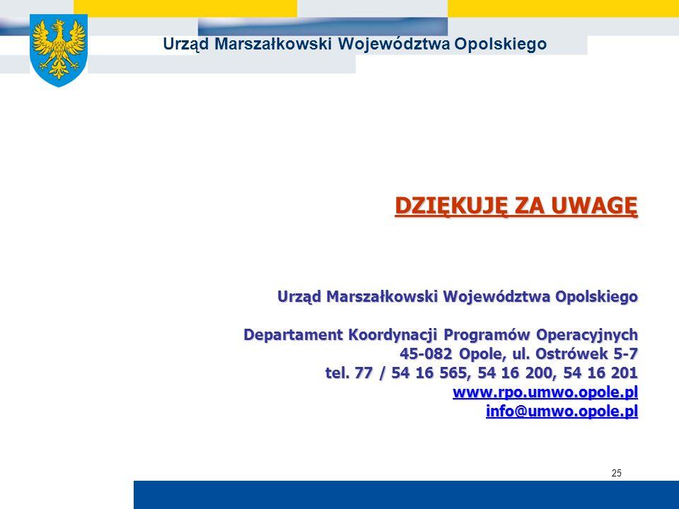 Urząd Marszałkowski Województwa Opolskiego 25 DZIĘKUJĘ ZA UWAGĘ Urząd Marszałkowski Województwa Opolskiego Departament Koordynacji Programów Operacyjn
