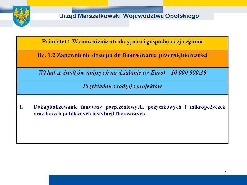 Urząd Marszałkowski Województwa Opolskiego 5 Priorytet 1 Wzmocnienie atrakcyjności gospodarczej regionu Dz. 1.2 Zapewnienie dostępu do finansowania pr