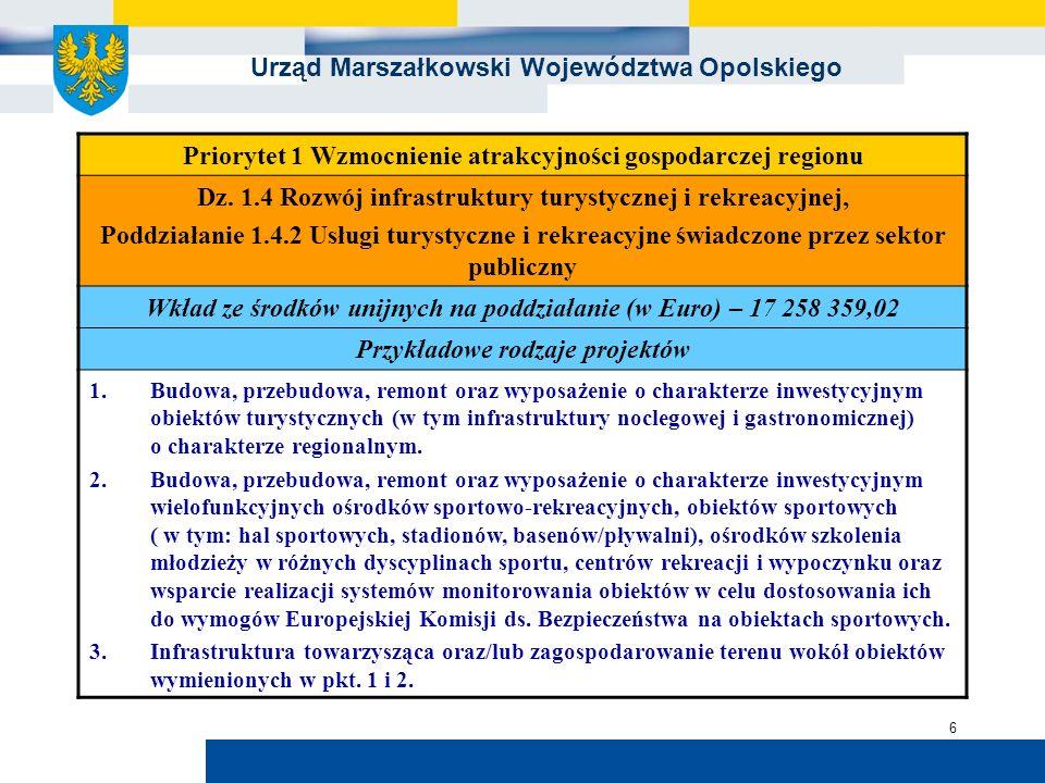 Urząd Marszałkowski Województwa Opolskiego 6 Priorytet 1 Wzmocnienie atrakcyjności gospodarczej regionu Dz. 1.4 Rozwój infrastruktury turystycznej i r