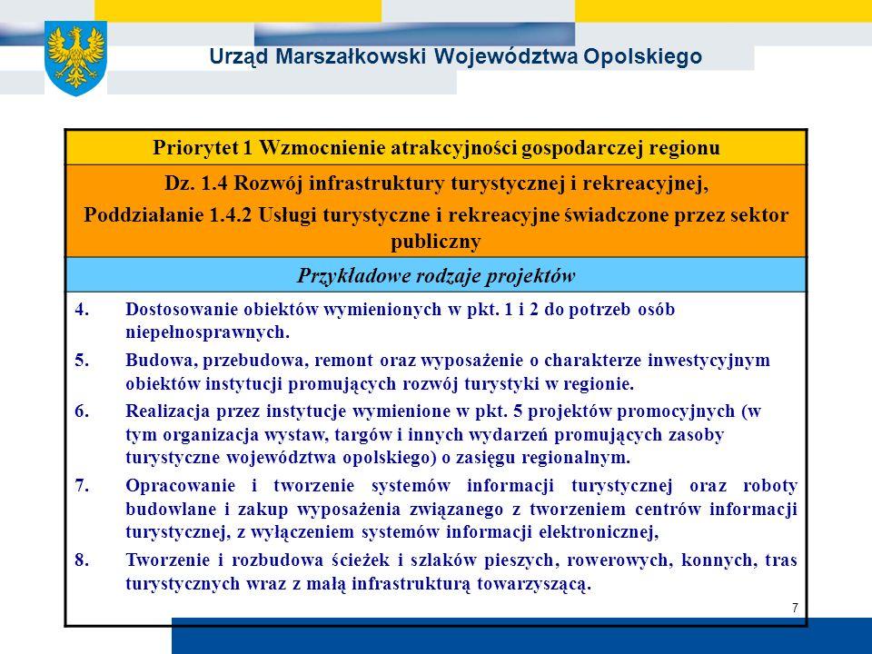 Urząd Marszałkowski Województwa Opolskiego 7 Priorytet 1 Wzmocnienie atrakcyjności gospodarczej regionu Dz. 1.4 Rozwój infrastruktury turystycznej i r