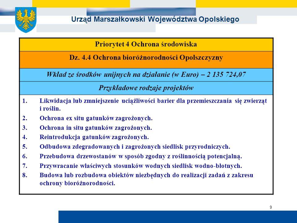 Urząd Marszałkowski Województwa Opolskiego 9 Priorytet 4 Ochrona środowiska Dz. 4.4 Ochrona bioróżnorodności Opolszczyzny Wkład ze środków unijnych na