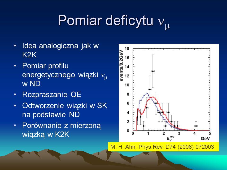 Pomiar deficytu Pomiar deficytu Idea analogiczna jak w K2K Pomiar profilu energetycznego wiązki w ND Rozpraszanie QE Odtworzenie wiązki w SK na podstawie ND Porównanie z mierzoną wiązką w K2K M.