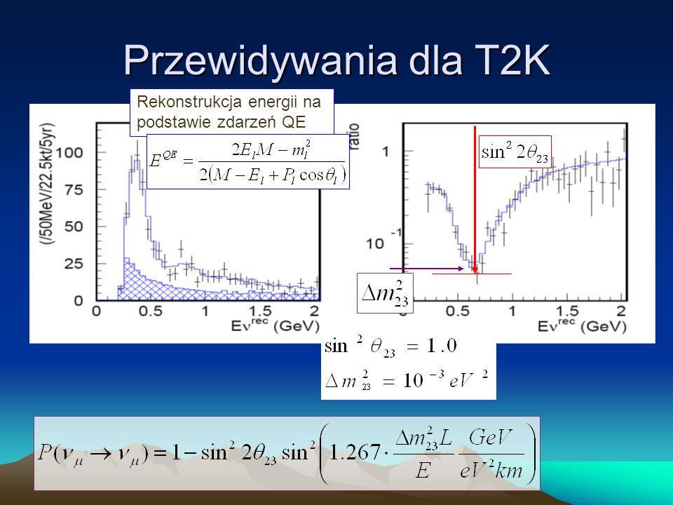 Przewidywania dla T2K Rekonstrukcja energii na podstawie zdarzeń QE