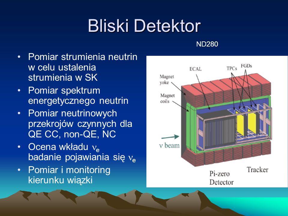 Bliski Detektor Pomiar strumienia neutrin w celu ustalenia strumienia w SK Pomiar spektrum energetycznego neutrin Pomiar neutrinowych przekrojów czynnych dla QE CC, non-QE, NC Ocena wkładu e badanie pojawiania się e Pomiar i monitoring kierunku wiązki ND280