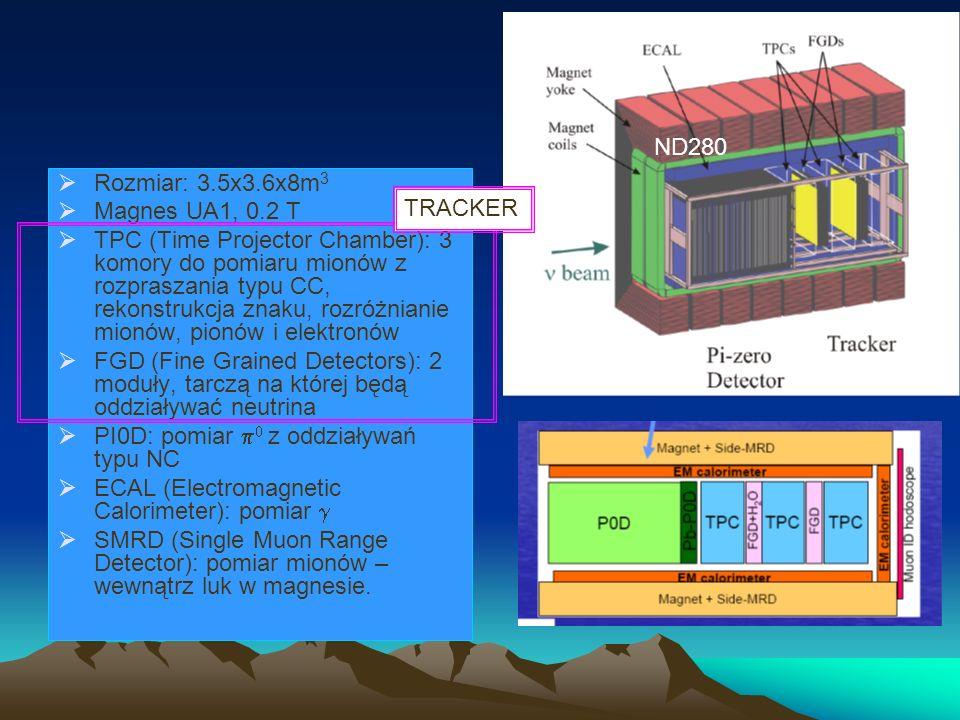 Rozmiar: 3.5x3.6x8m 3 Magnes UA1, 0.2 T TPC (Time Projector Chamber): 3 komory do pomiaru mionów z rozpraszania typu CC, rekonstrukcja znaku, rozróżni