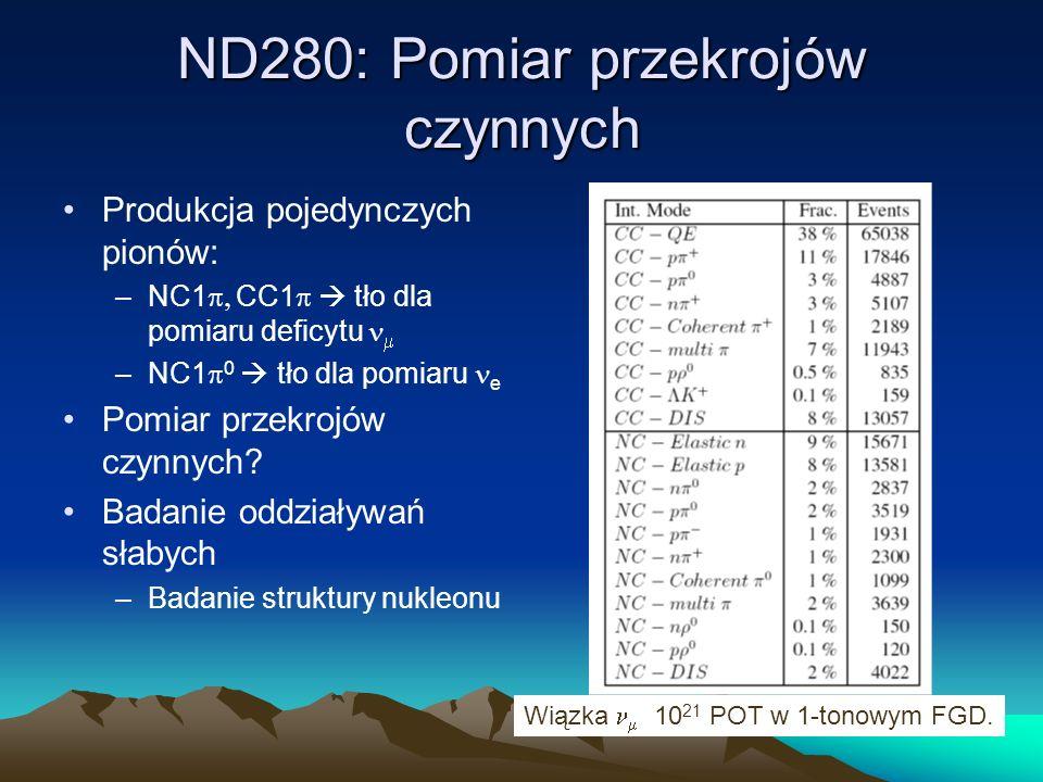 ND280: Pomiar przekrojów czynnych Produkcja pojedynczych pionów: –NC1 CC1 tło dla pomiaru deficytu –NC1 0 tło dla pomiaru e Pomiar przekrojów czynnych