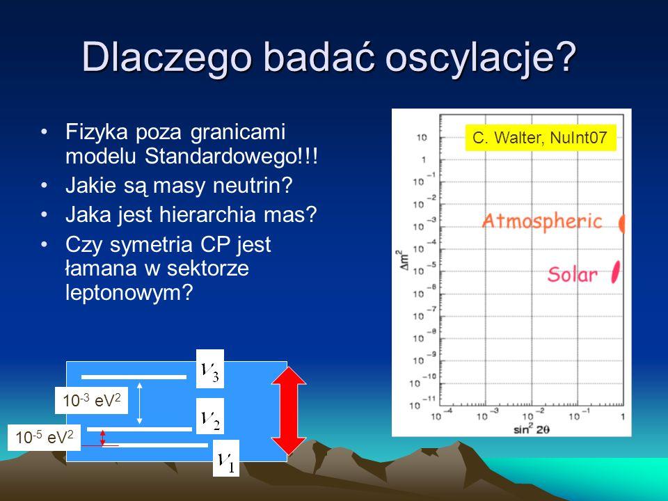 Dlaczego badać oscylacje? Fizyka poza granicami modelu Standardowego!!! Jakie są masy neutrin? Jaka jest hierarchia mas? Czy symetria CP jest łamana w