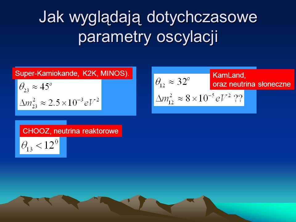 Jak wyglądają dotychczasowe parametry oscylacji Super-Kamiokande, K2K, MINOS). CHOOZ, neutrina reaktorowe KamLand, oraz neutrina słoneczne