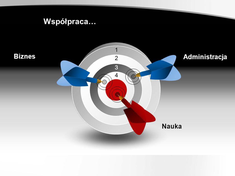 1 2 3 4 Biznes Administracja Nauka Współpraca…