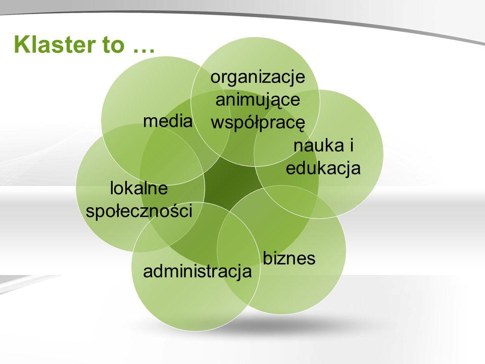 biznes Klaster to … nauka i edukacja media lokalne społeczności administracja organizacje animujące współpracę
