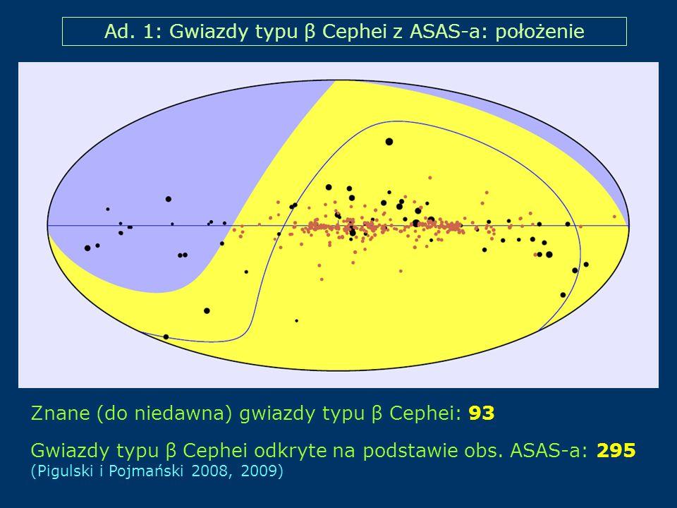 Ad. 1: Gwiazdy typu β Cephei z ASAS-a: położenie Znane (do niedawna) gwiazdy typu β Cephei: 93 (Południowe) niebo ASAS-a: δ < +28º Gwiazdy typu β Ceph