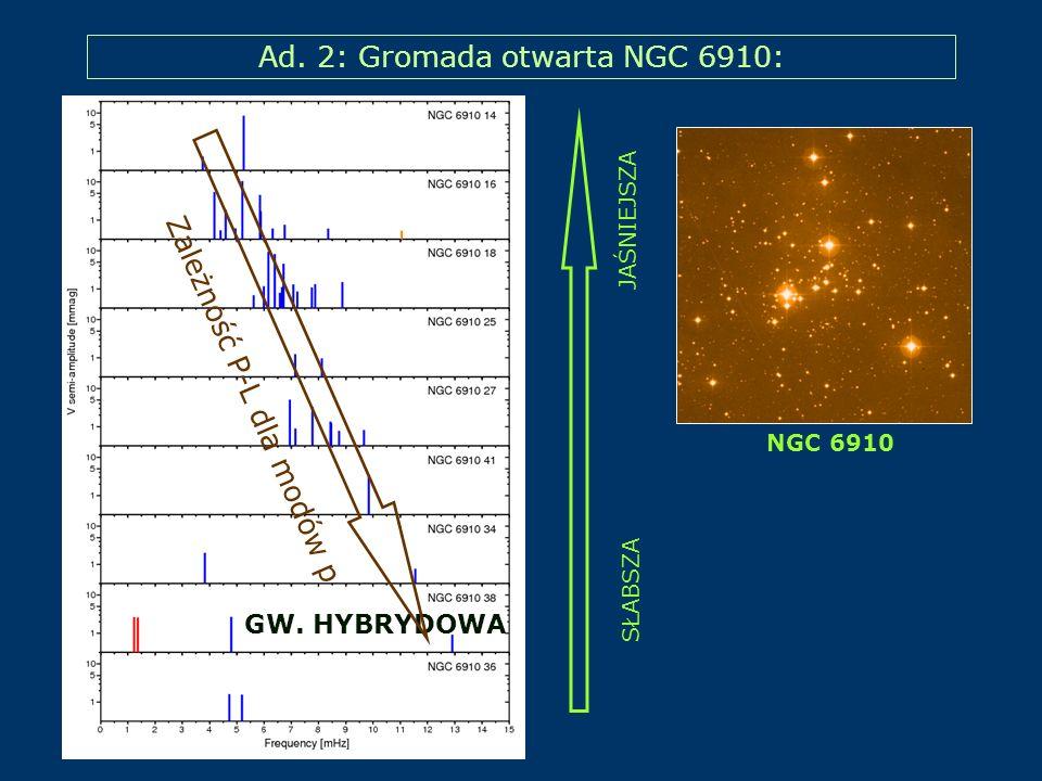 NGC 6910 Ad. 2: Gromada otwarta NGC 6910: JAŚNIEJSZA SŁABSZA GW. HYBRYDOWA Zależność P-L dla modów p