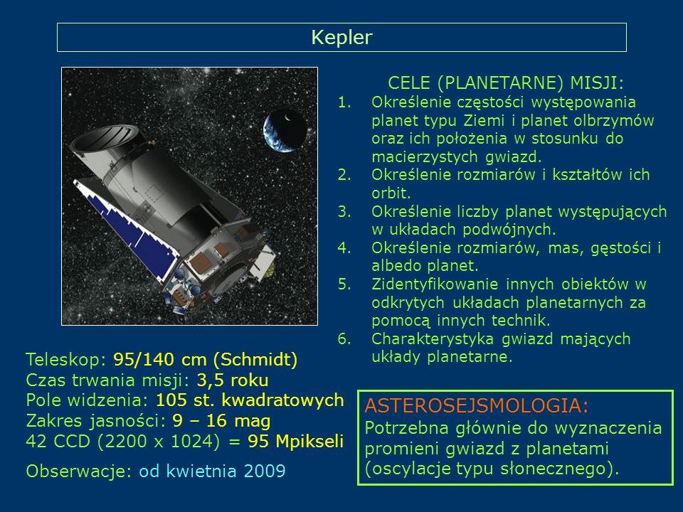 Kepler Teleskop: 95/140 cm (Schmidt) Czas trwania misji: 3,5 roku Pole widzenia: 105 st. kwadratowych Zakres jasności: 9 – 16 mag 42 CCD (2200 x 1024)