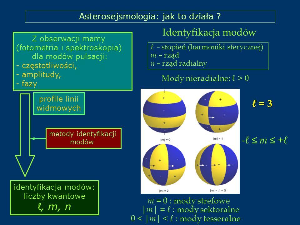 Asterosejsmologia: jak to działa ? Z obserwacji mamy (fotometria i spektroskopia) dla modów pulsacji: - częstotliwości, - amplitudy, - fazy identyfika