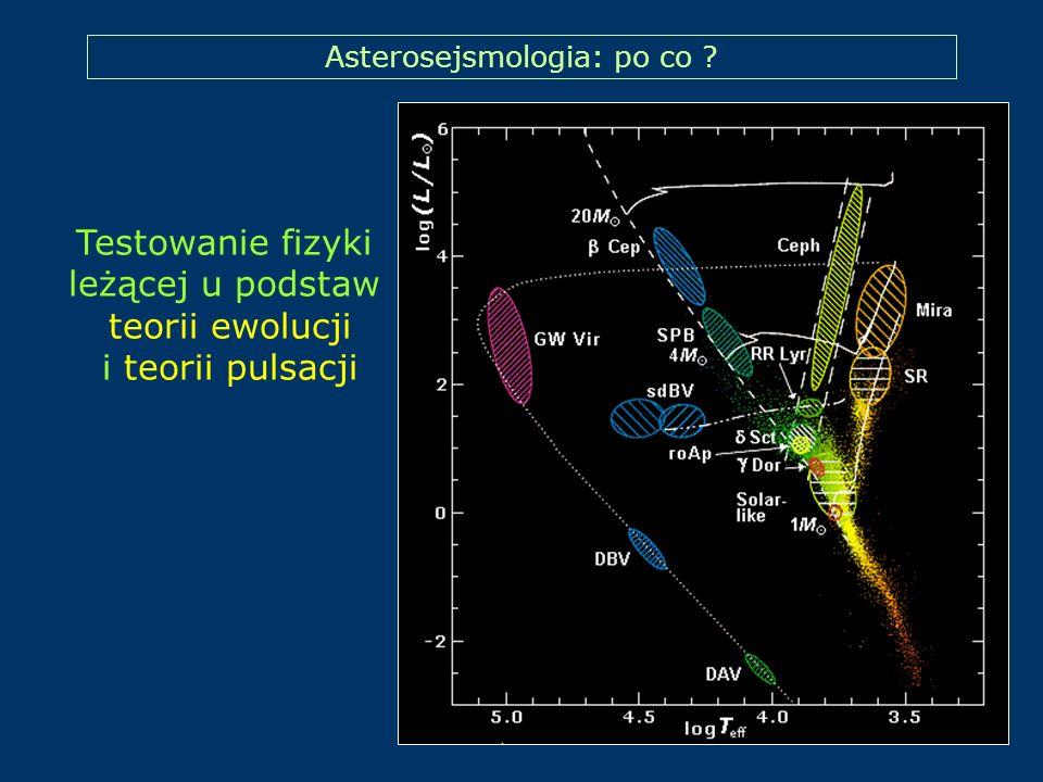 Asterosejsmologia: po co ? Testowanie fizyki leżącej u podstaw teorii ewolucji i teorii pulsacji