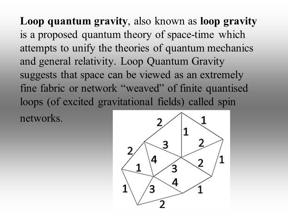 Loop quantum gravity, also known as loop gravity is a proposed quantum theory of space-time which attempts to unify the theories of quantum mechanics