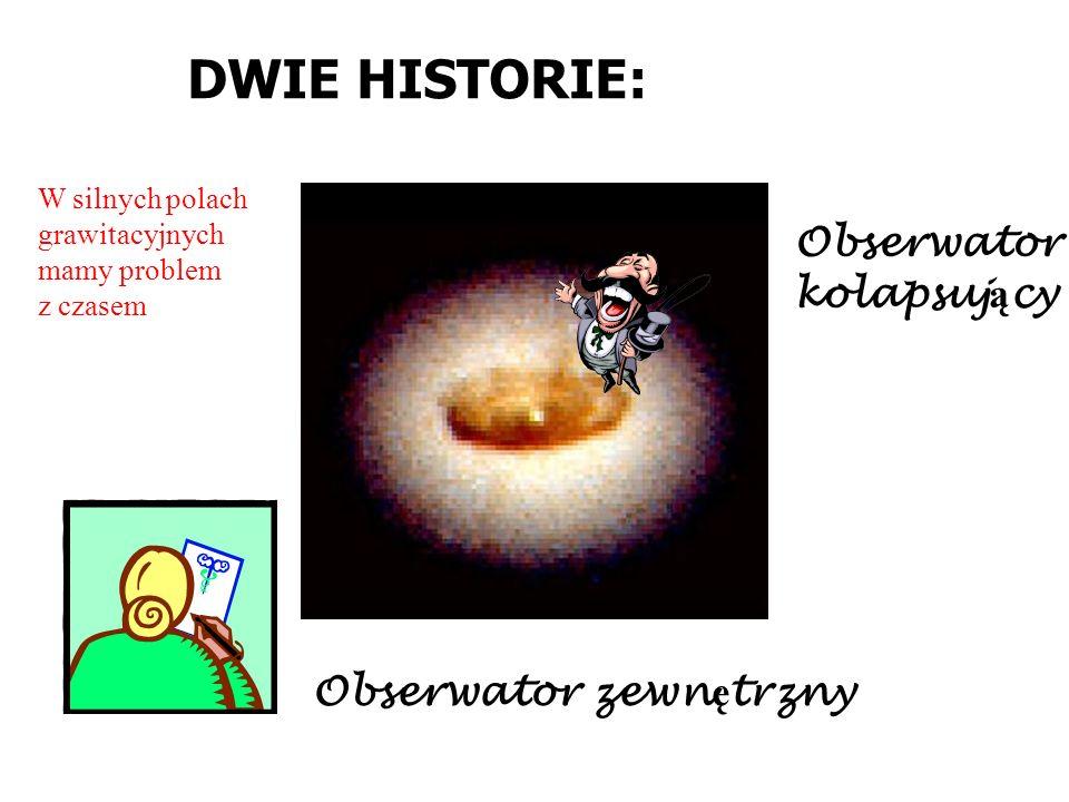 DWIE HISTORIE: Obserwator kolapsuj ą cy Obserwator zewn ę trzny W silnych polach grawitacyjnych mamy problem z czasem