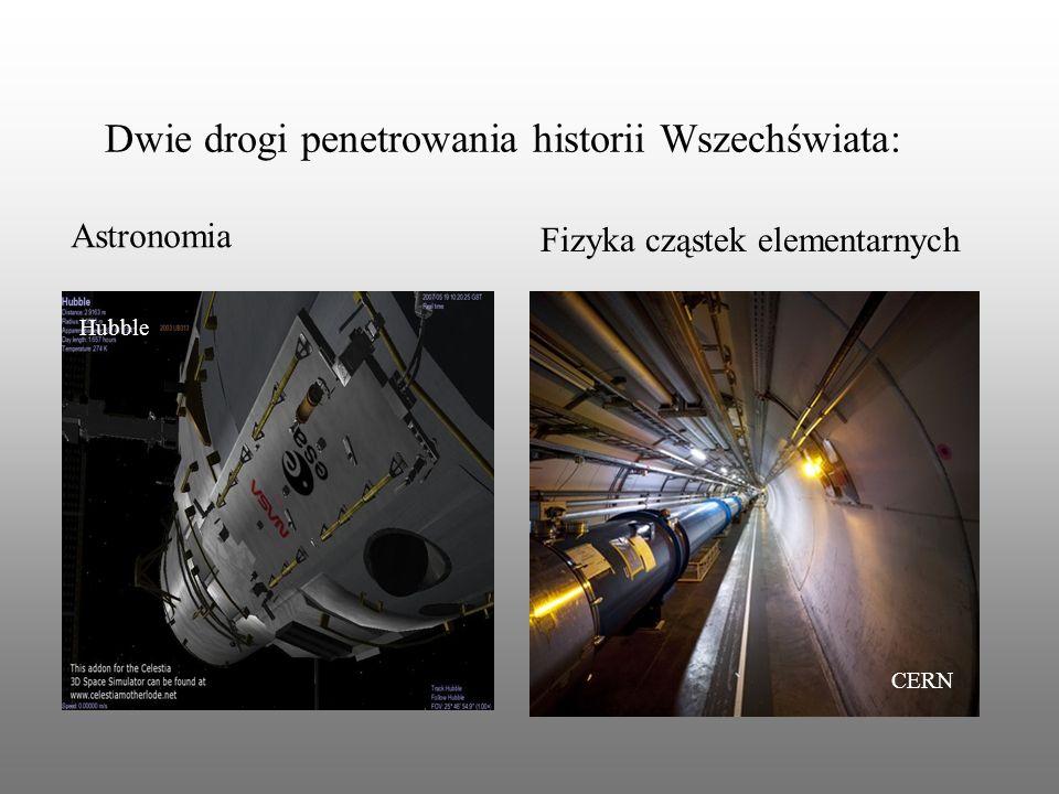 Dwie drogi penetrowania historii Wszechświata: Astronomia Fizyka cząstek elementarnych CERN Hubble