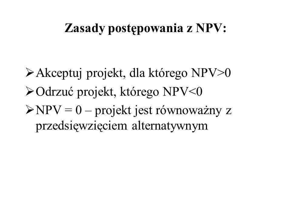 Etapy dokonywania oceny opłacalności inwestycji za pomocą NPV: 1.Prognoza przepływów pieniężnych wygenerowanych przez przedsięwzięcie w czasie jego tr