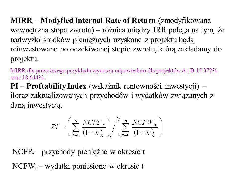 IRR nie będzie istnieć, jeśli w jakimś okresie poza okresem 0, występował ujemny przepływ lub kiedy wszystkie przepływy łącznie z okresem 0 są dodatni