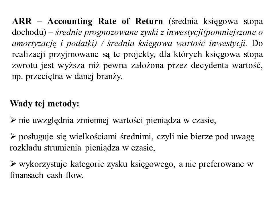 PP – Payback Period (okres zwrotu nakładów inwestycyjnych) – określa czas, w którym uzyskane wpływy pieniężne z inwestycji zrównoważą się z nakładem i