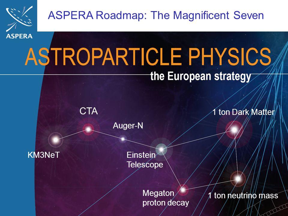 Zjazd PTA, Kraków 200913 ASPERA Roadmap: The Magnificent Seven KM3NeT CTA Auger-N Einstein Telescope 1 ton Dark Matter 1 ton neutrino mass Megaton pro