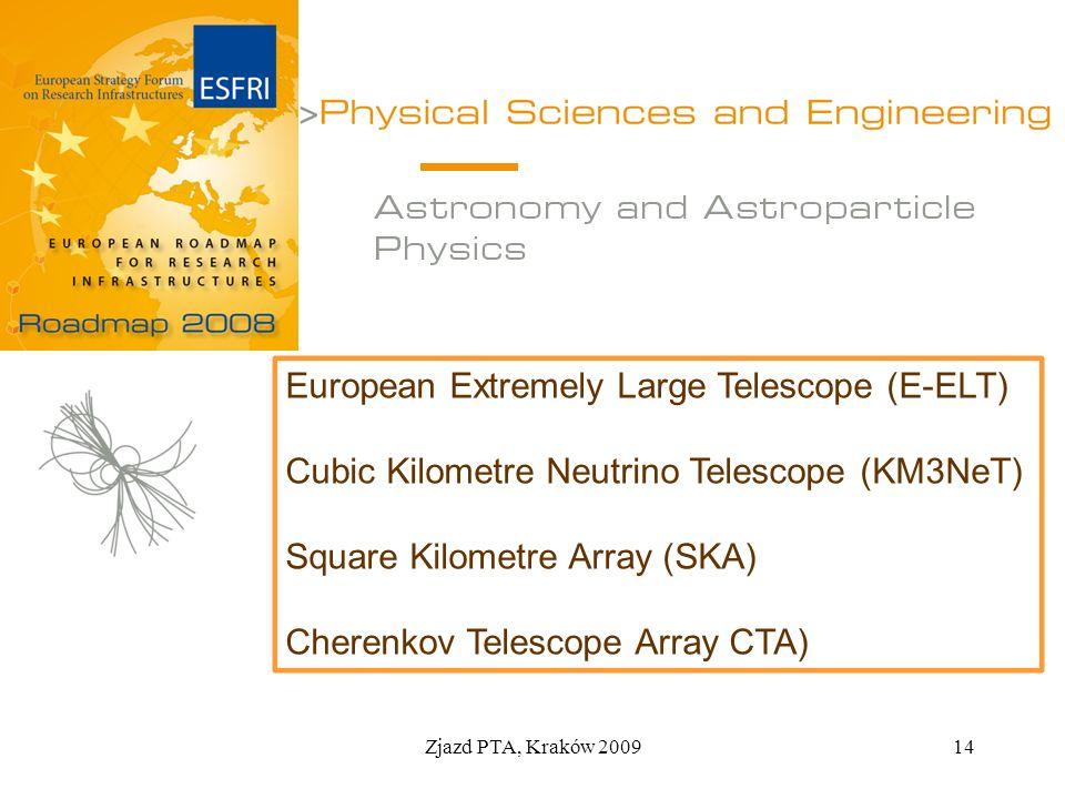 Zjazd PTA, Kraków 200914 European Extremely Large Telescope (E-ELT) Cubic Kilometre Neutrino Telescope (KM3NeT) Square Kilometre Array (SKA) Cherenkov