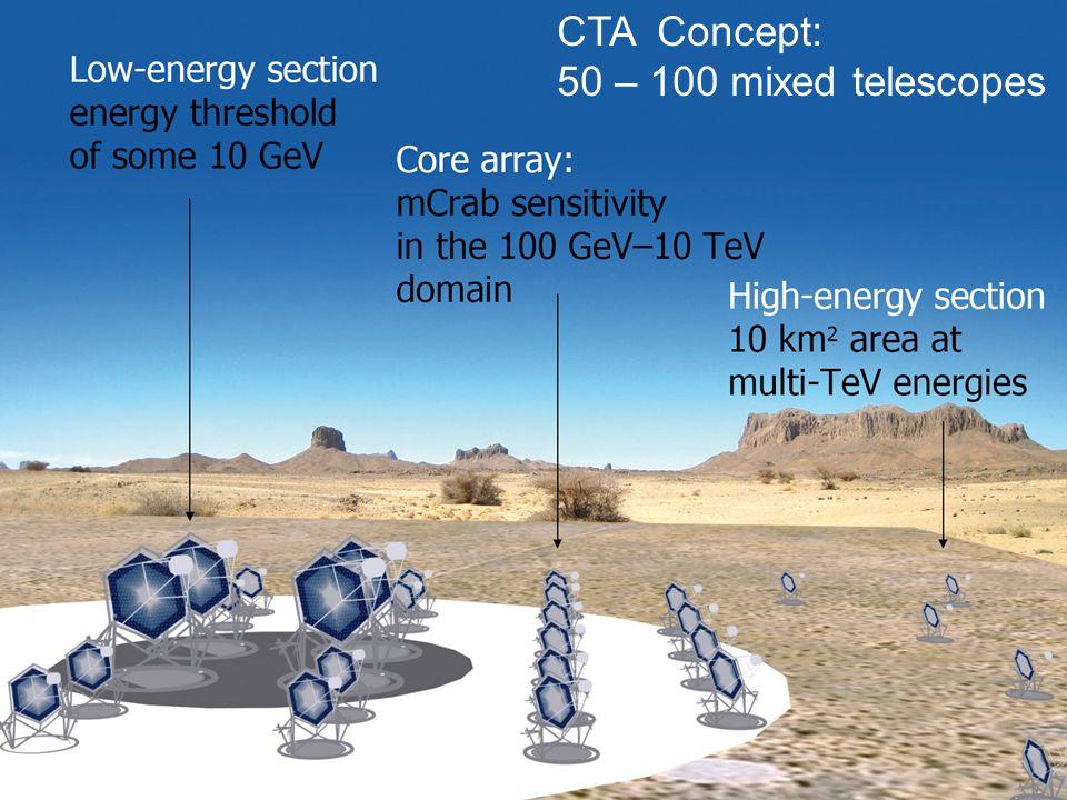 5 CTA Concept: 50 – 100 mixed telescopes