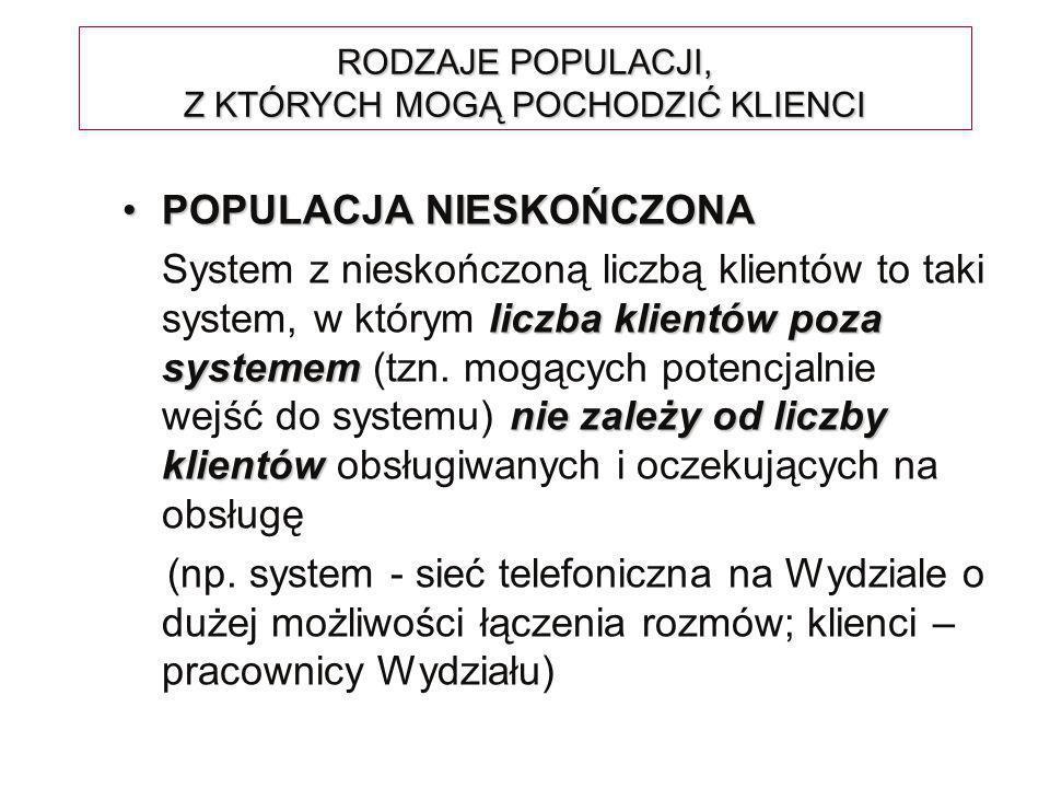 POPULACJA NIESKOŃCZONAPOPULACJA NIESKOŃCZONA liczba klientów poza systemem nie zależy od liczby klientów System z nieskończoną liczbą klientów to taki system, w którym liczba klientów poza systemem (tzn.