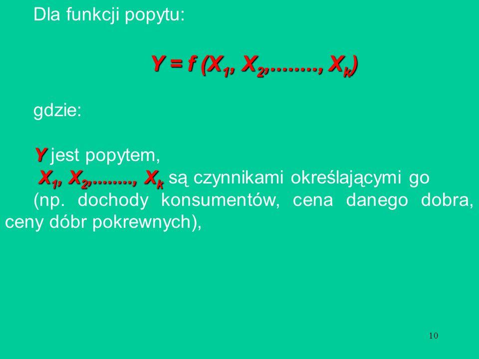 10 Dla funkcji popytu: Y = f (X 1, X 2,........, X k ) gdzie: Y Y jest popytem, X 1, X 2,........, X k X 1, X 2,........, X k są czynnikami określającymi go (np.