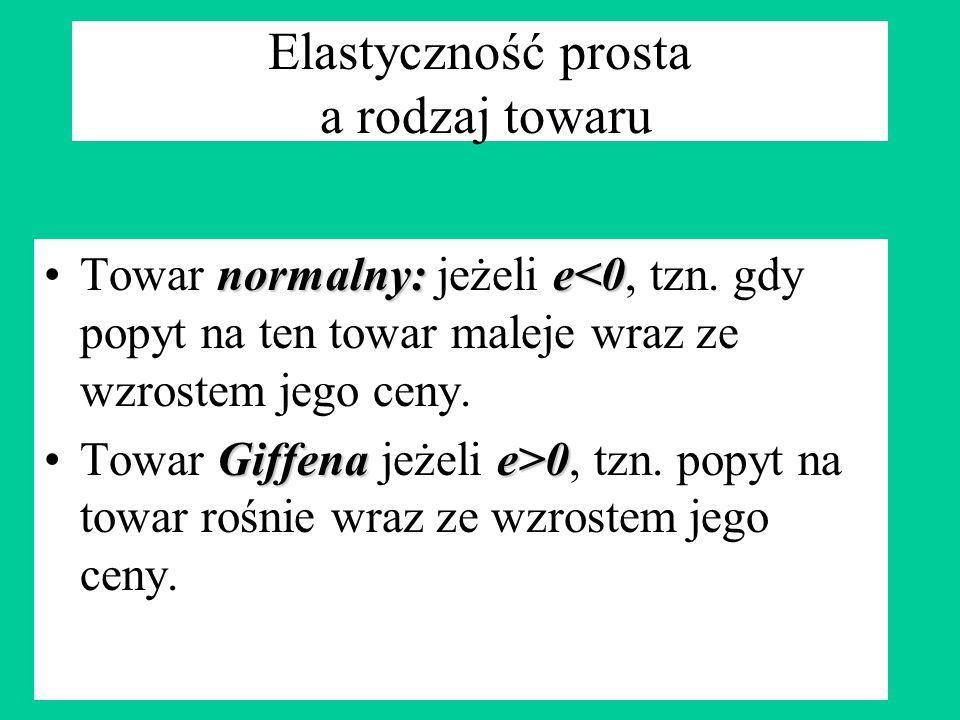 14 Elastyczność prosta a rodzaj towaru normalny:e<0Towar normalny: jeżeli e<0, tzn.