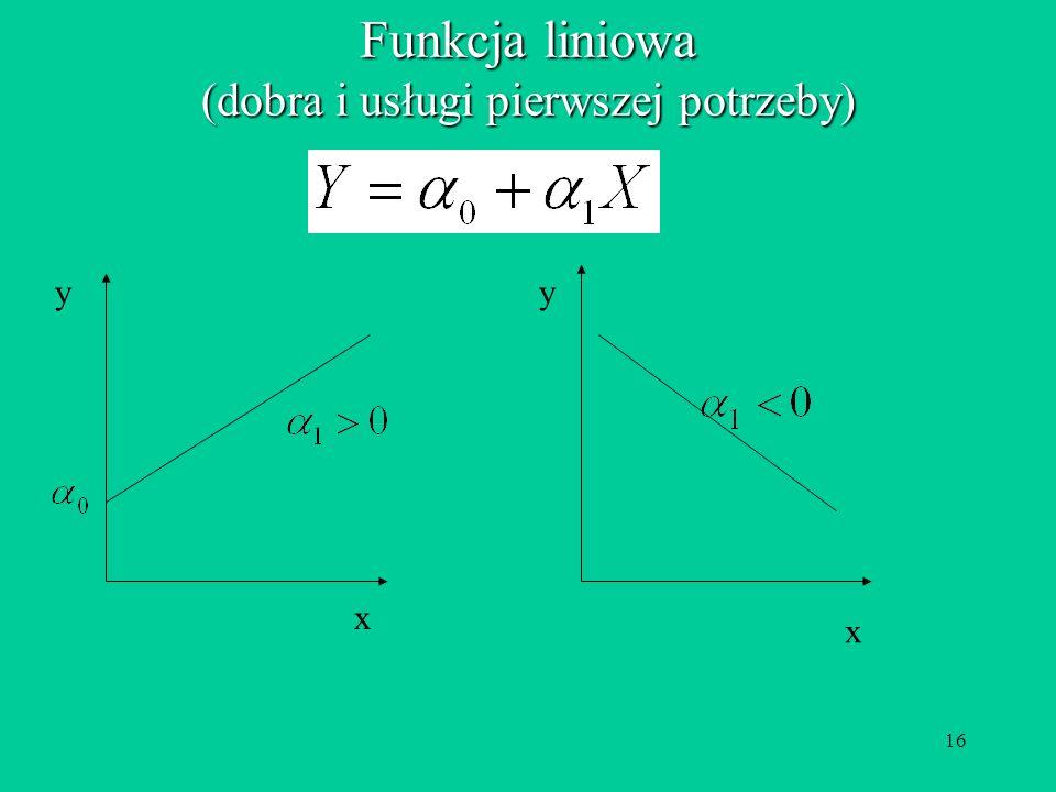 16 Funkcja liniowa (dobra i usługi pierwszej potrzeby) y x y x