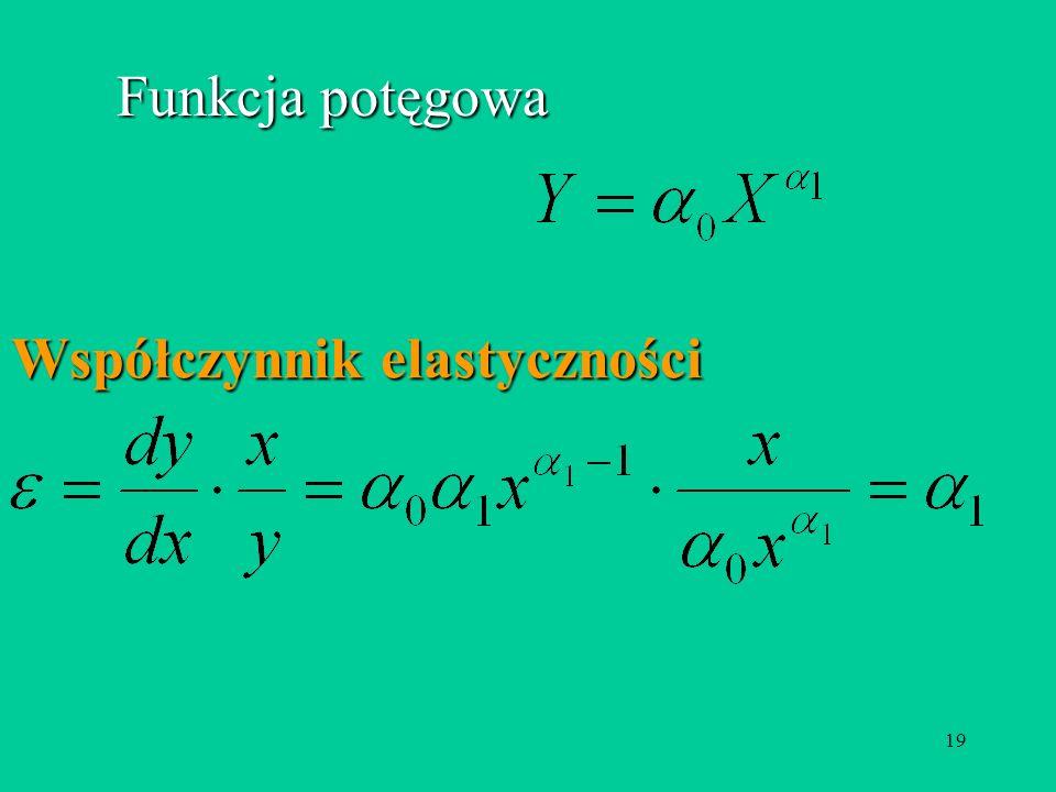 19 Funkcja potęgowa Współczynnik elastyczności